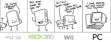 Console comics