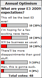 Weekly Poll for 5-18-2009