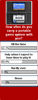 Weekly Poll for 9-28-2009