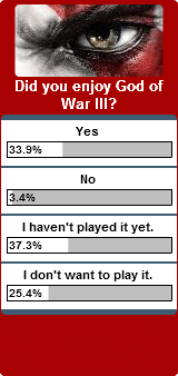 Weekly Poll for 3-22-2010