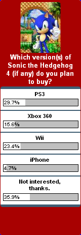 Weekly Poll for 10-12-2010