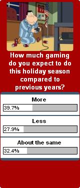 Weekly Poll for 11-22-2010