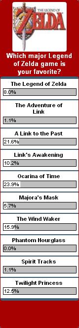Poll022111