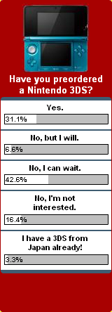 Weekly Poll for 2-28-2011