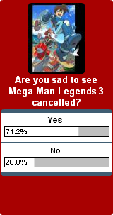Weekly Poll for 7-18-2011