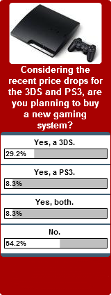Weekly Poll for 8-23-2011