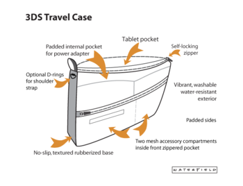 Waterfield Designs 3DS Travel Case