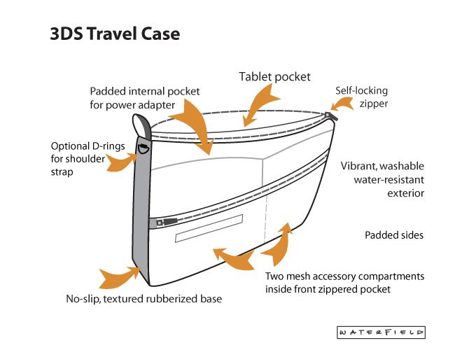 Nintendo3ds-travelcase-diagram-lg