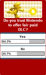 Weekly Poll for 6-27-2012