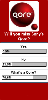 Weekly Poll for 4-16-2012