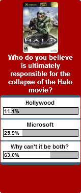 Weekly Poll for 4-23-2012