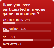 Weekly Poll for 3-21-2013