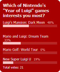 Weekly Poll for 2-14-2013