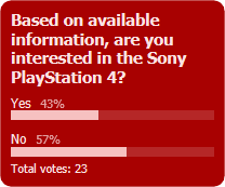 Weekly Poll for 2-25-2013