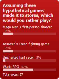 Weekly Poll for 4-18-2013