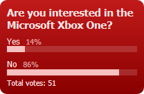 Weekly Poll for 5-22-2013