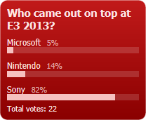 Weekly Poll for 6-17-2013