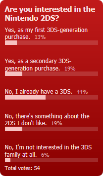 Weekly Poll for 9-03-2013