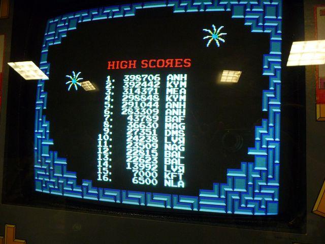 Tetris High Scores