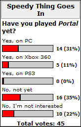 Weekly Poll for 1-14-2008